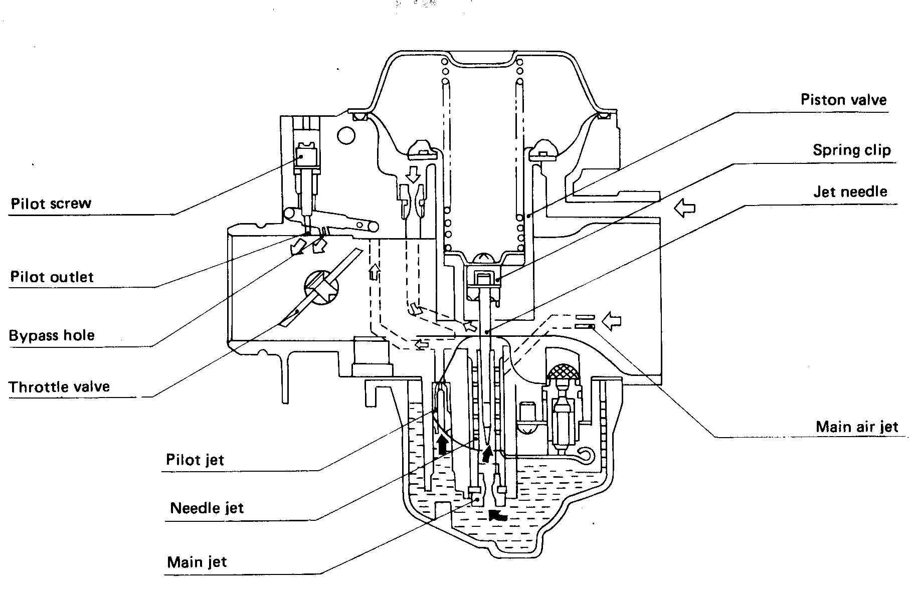 kz650 info diagrams : carb diagram - findchart.co