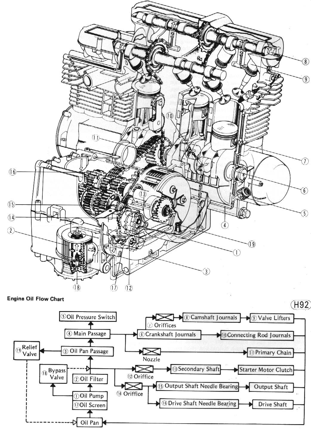 1980 Kz650 Wiring Diagram Free Download 1978 Kawasaki Diagrams 1979 Carburetor Explore Schematic At