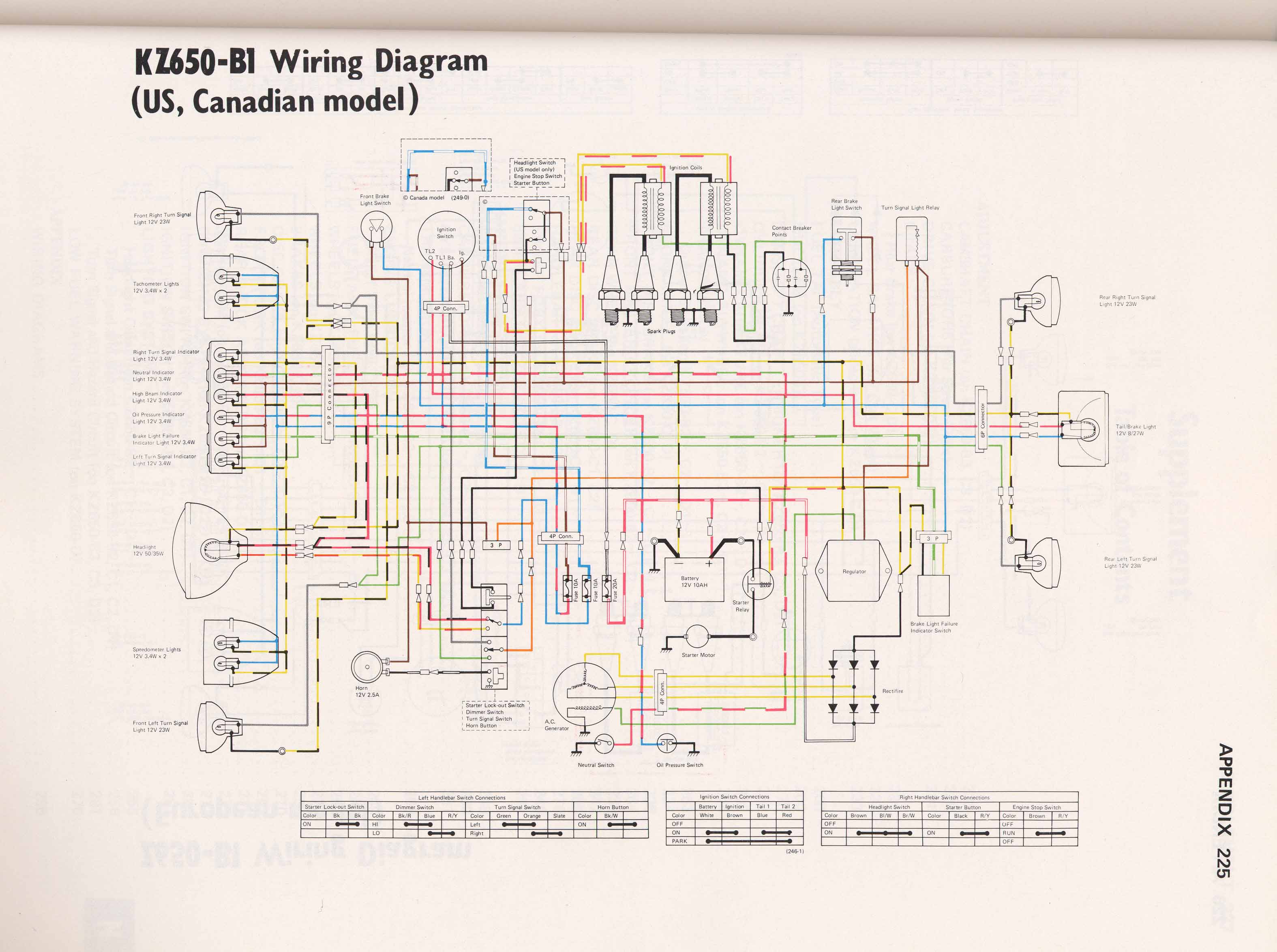 Kawasaki Z650 Kz650 Colour Wiring Loom Diagrams - Wiring ... on