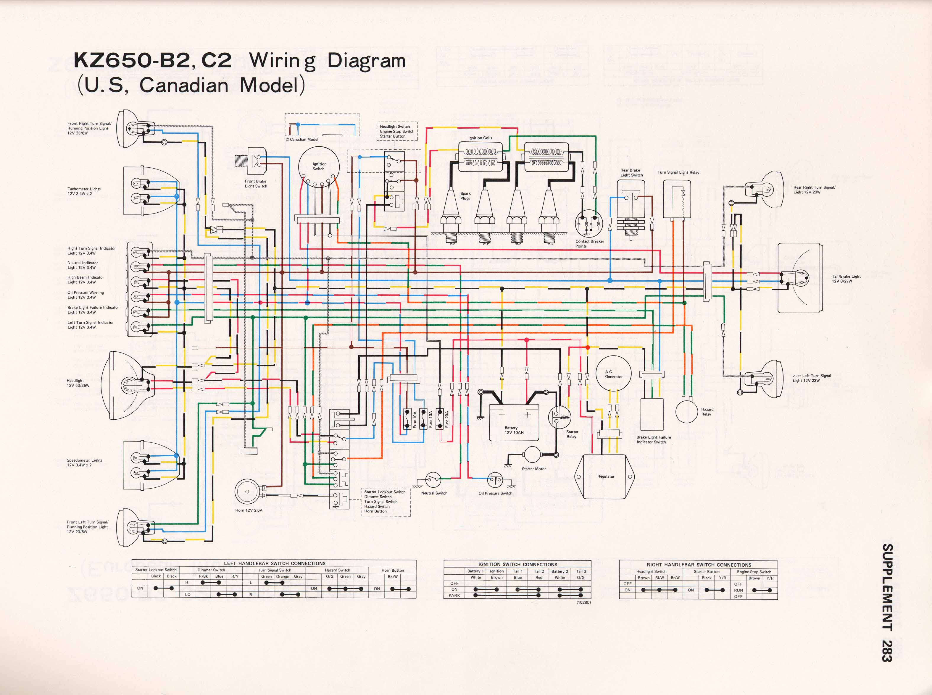 KZ650 INFO - Wiring Diagrams