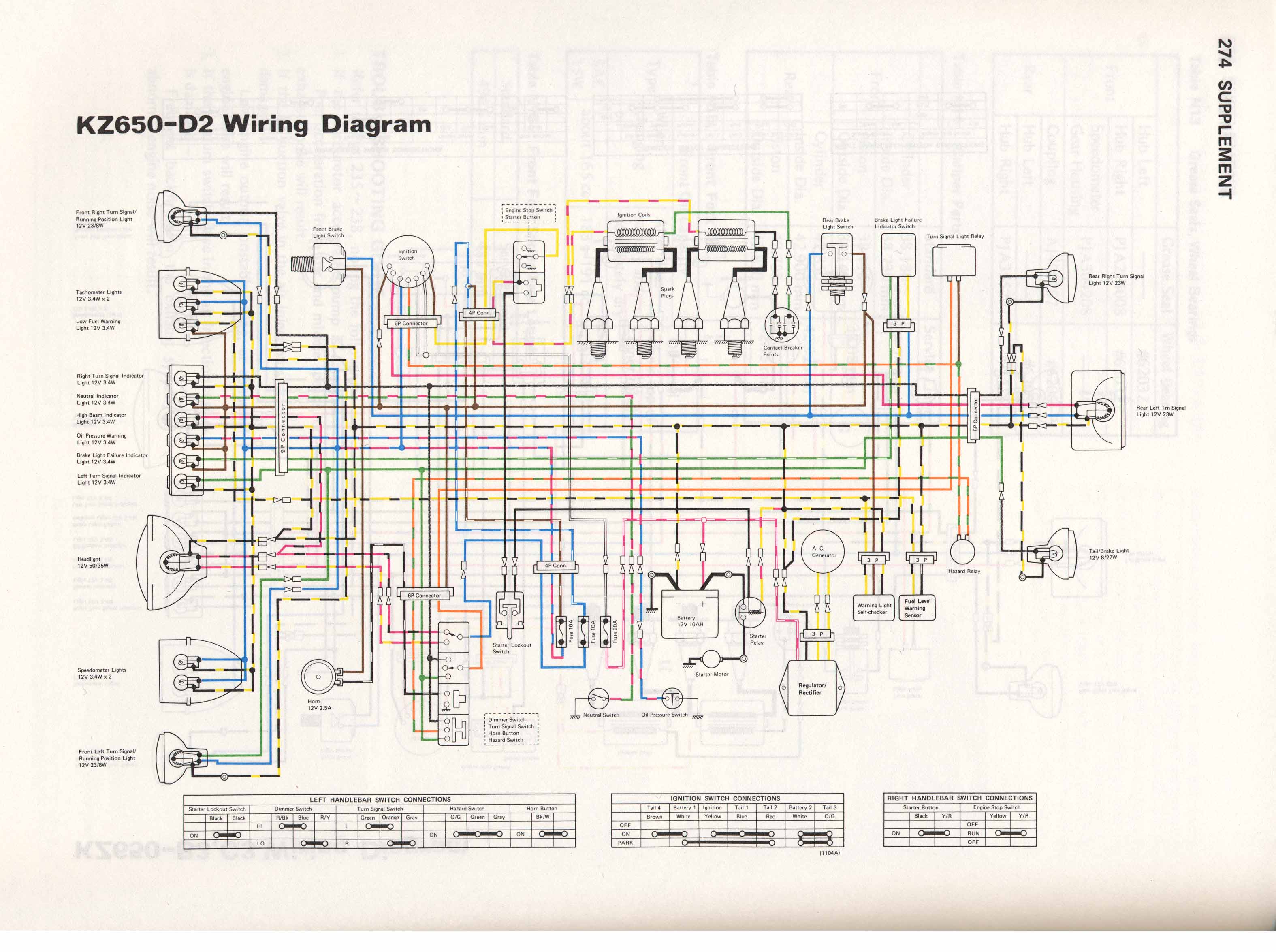 KZ650.INFO - Wiring Diagrams on