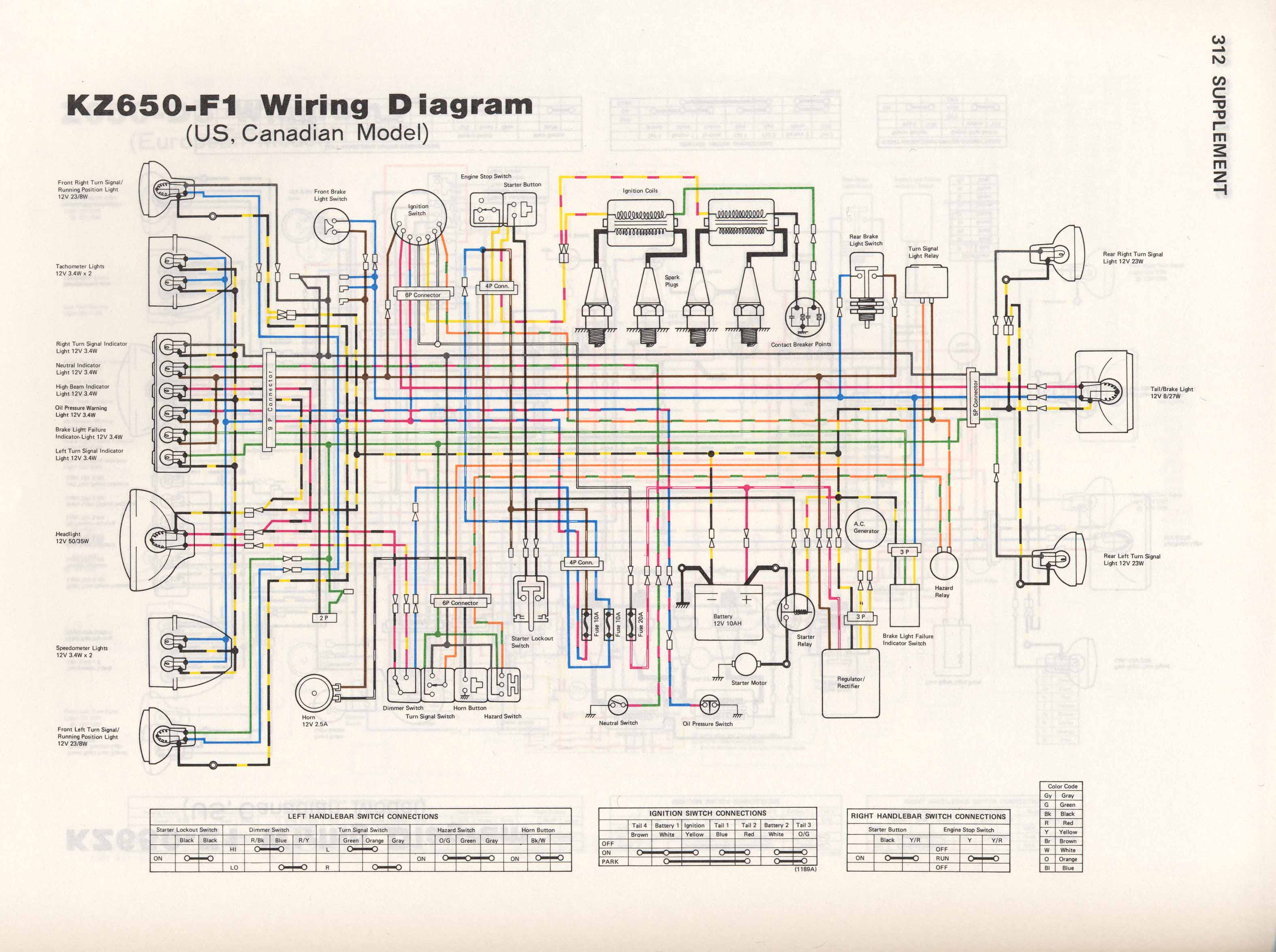 Kz750 Wiring Diagram | Wiring Diagram on