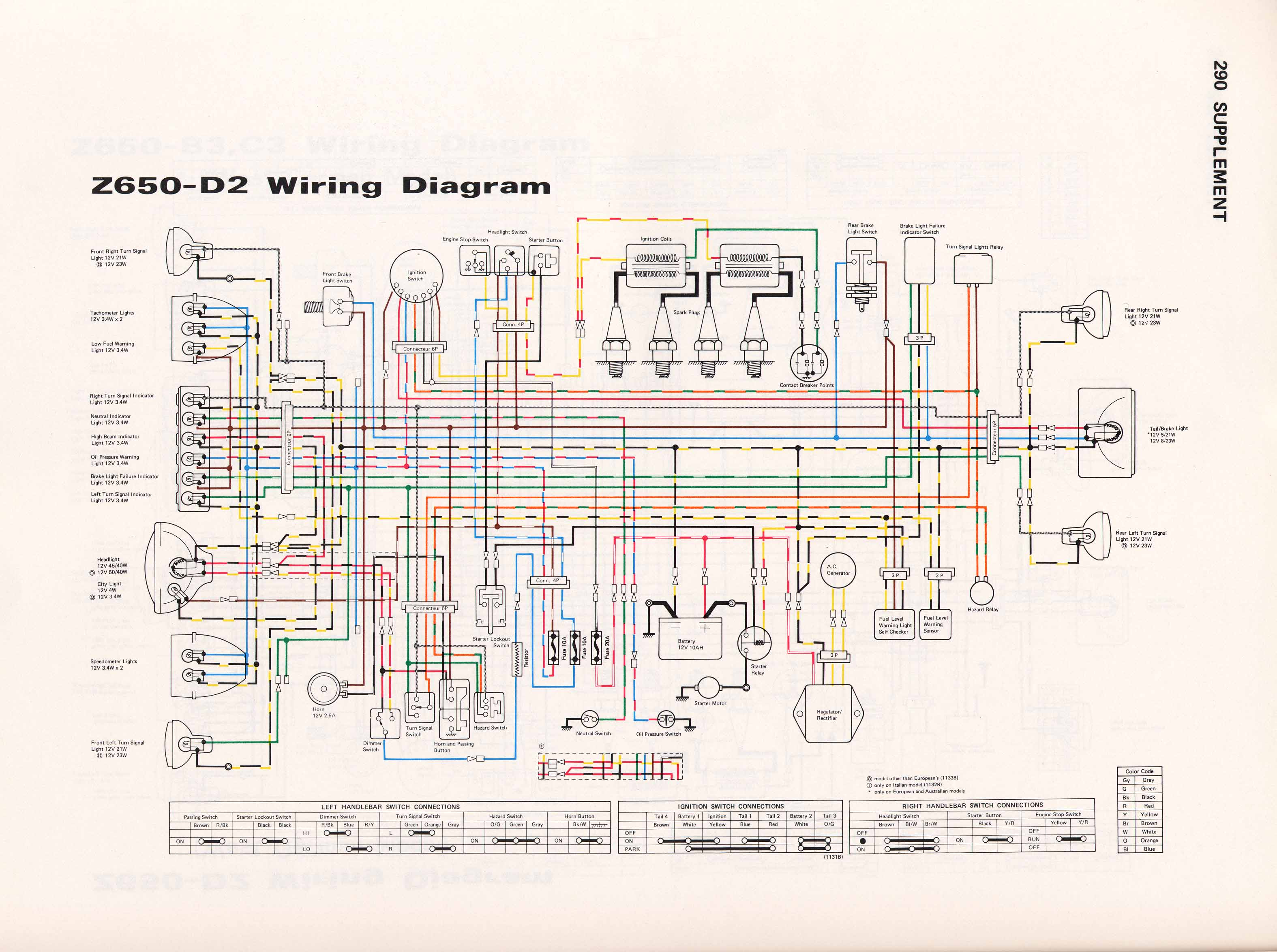 Kz650 Wiring Diagram - Wiring Diagrams Load on
